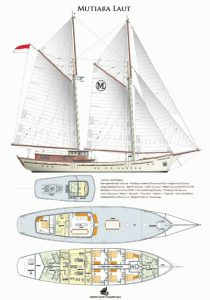 MSY Mutiara Laut - Deckplan