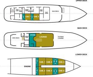 MV Ambai - Deckplan